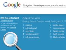 Google Zeitgeist marzo 2007